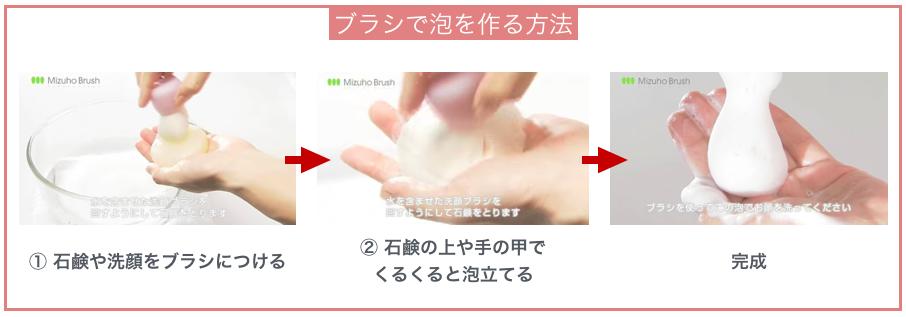 泡の作り方