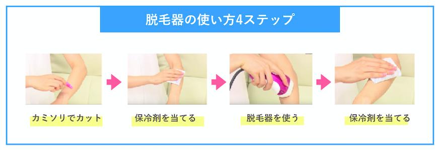 脱毛器の使い方